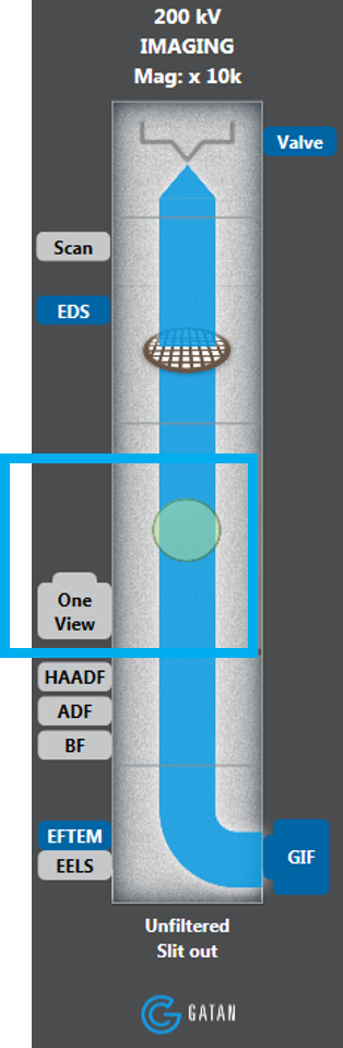 Clear the beam path to the filter (retract unused detectors and raise viewing screen)